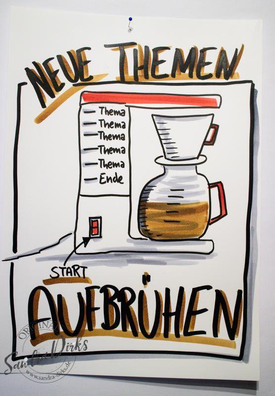 Mini - Flipchartkurs: Die Kaffeemaschine https://sandra-dirks.de/mini-flipchartkurs-die-kaffeemaschine/