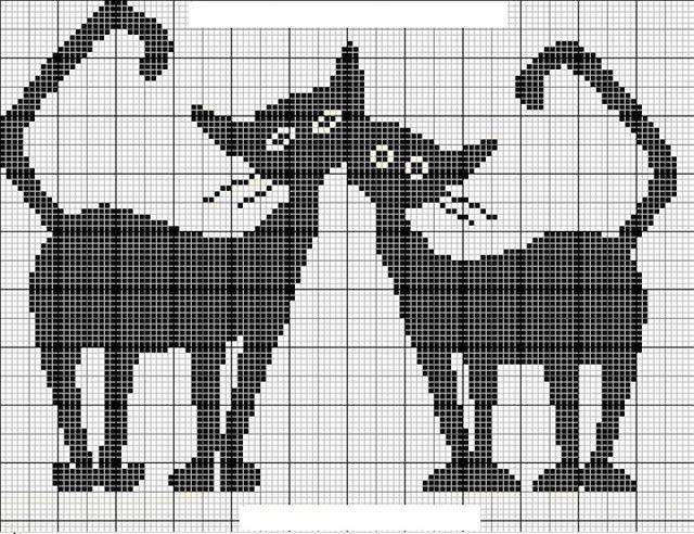 Famiglia e arte: i gatti neri