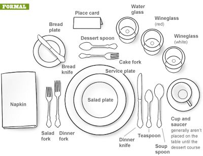 Creating a Formal Table Setting