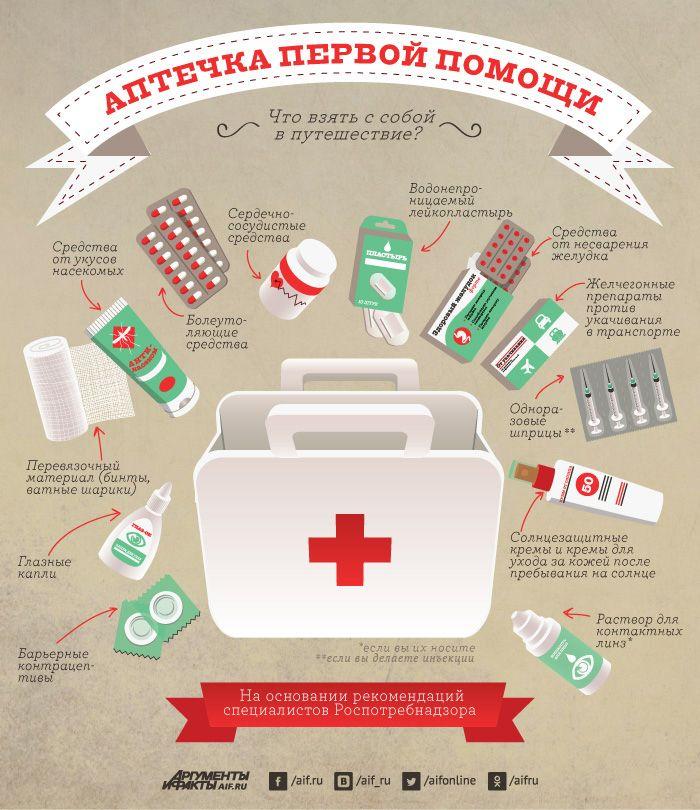 Подготовка к путешествию. Что положить в походную аптечку? | Здоровая жизнь | Здоровье | Аргументы и Факты