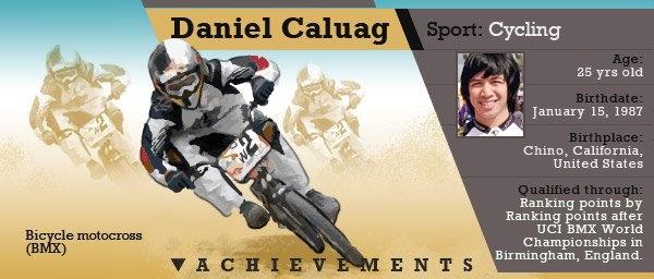 Inquirer showcases the Philippine Team.  Daniel Caluag's hometown is Chino, CA (USA).