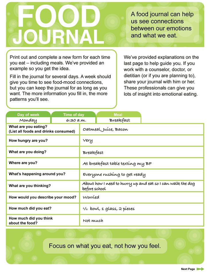 emotional,eating,food,journal,printable,teens