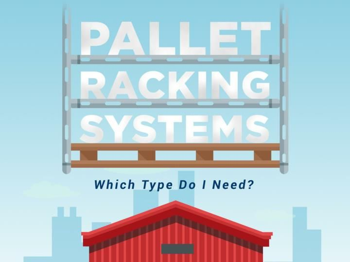 Make use of customised pallet racking systems that meet your needs and budget. Check out these slides to understand which type of pallet racking system is best for you. #palletracking