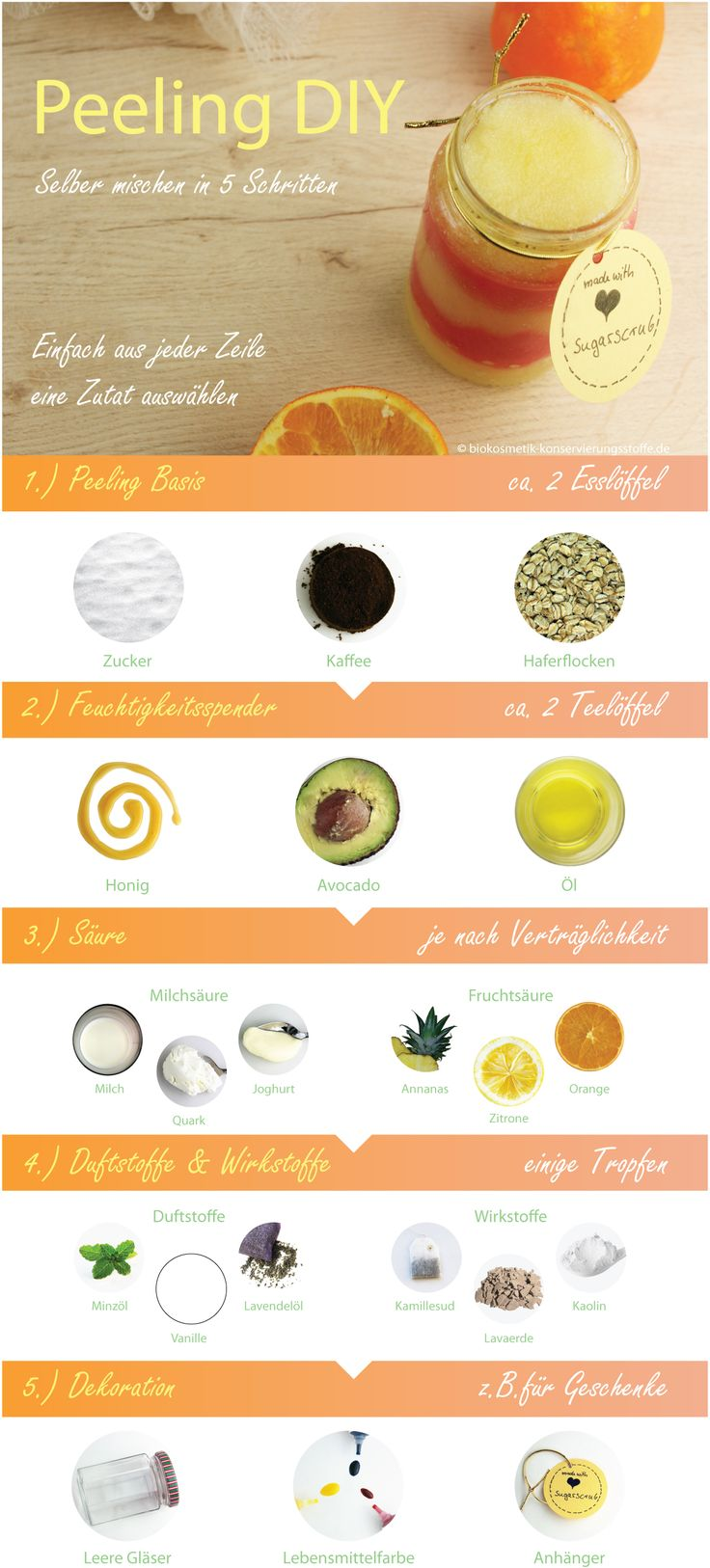 Rezepte für selbst gemachte Peelings | Biokosmetik Gesundheit - Rezepte, Anleitungen, Tipps News
