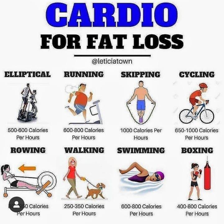 Antrenamentul cu greutăți pentru pierderea grăsimilor - greutăți sau cardio?!