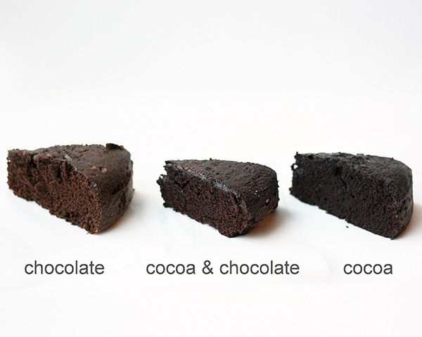 comparison of chocolate and cocoa powder in chocolate cake - cake flavor, structure and texture