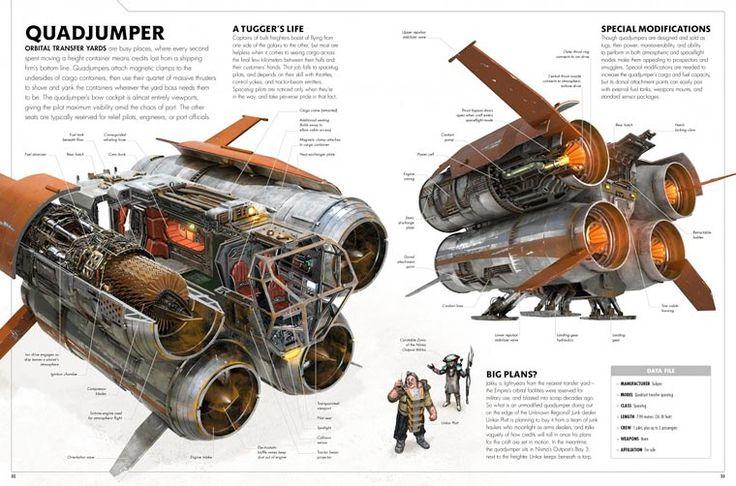 Star Wars: The Force Awakens Incredible Cross-Sections est un livre qui regroupe de magnifiques illustrations ultra-détaillées des vaisseaux de Star Wars VII