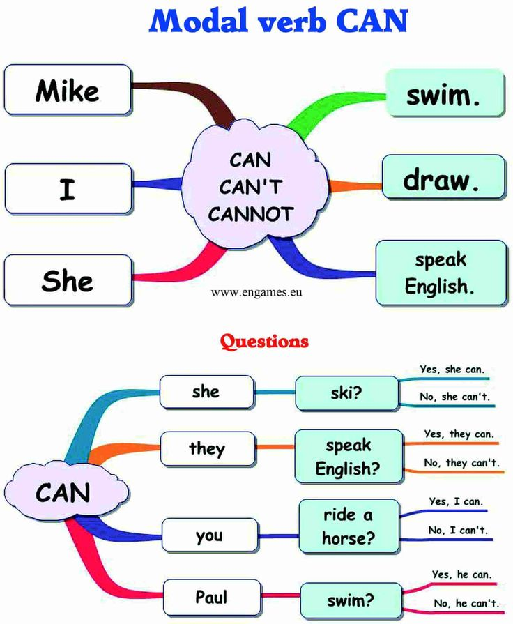 The 25+ best Can verb ideas on Pinterest Tenses of verbs, The - what is an action verb