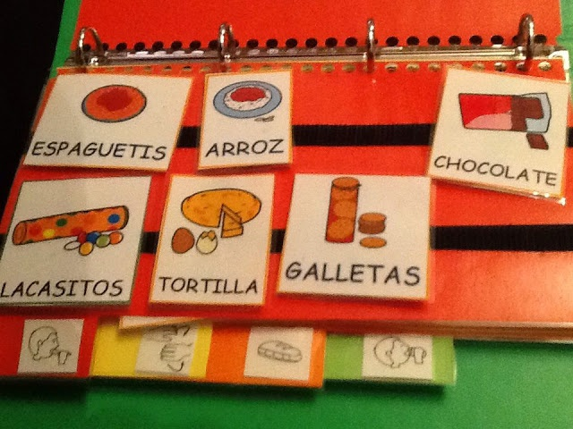 EJEMPLOS DE USO - Libreta PECS.    Ejemplo de libreta PECS organizada por categorías. En la portada, hay un espacio para colocar la tira-frase con velcro.    Fuente: http://www.lasonrisadearturo.com/2013/03/libreta-pecs.html