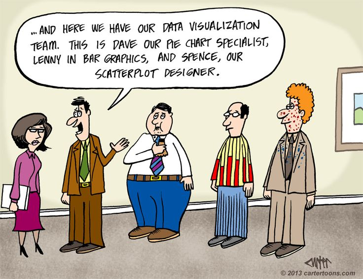 Humor Cartoon Data Visualization Team Business