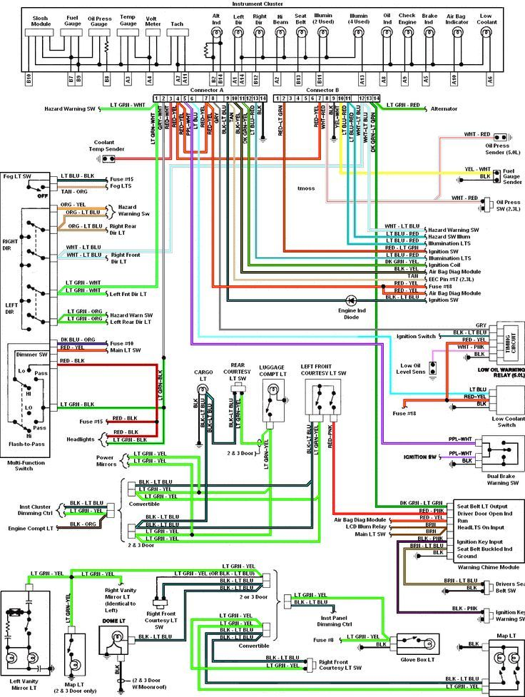 1987 1988 1990 1991 1992 1993 Mustang Instrument Cluster Wiring Schematic New On My Pinterest