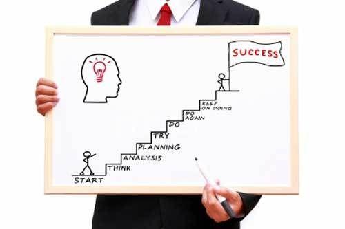 Plannen en je doelen bereiken
