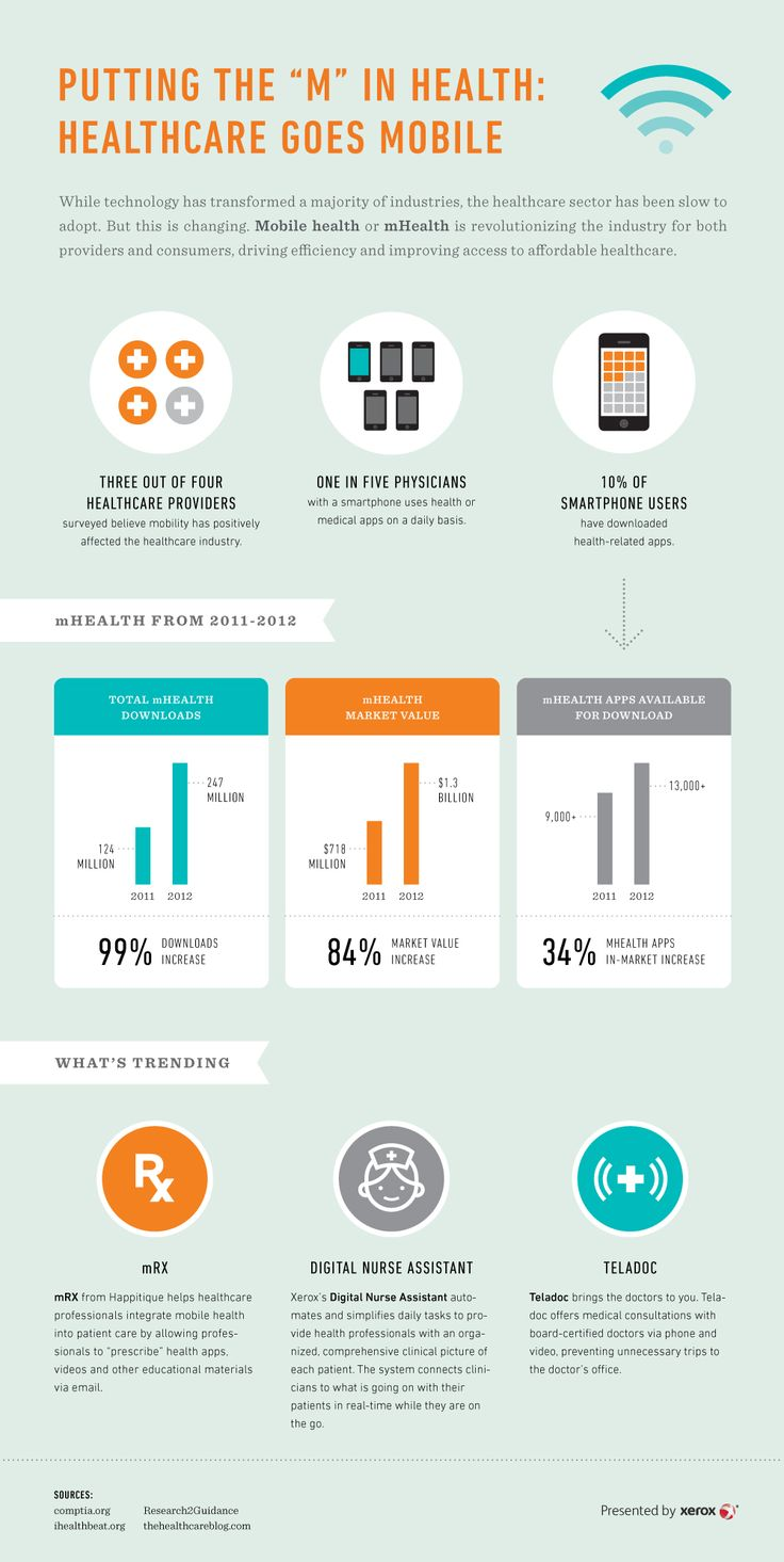 Healthcare goes mobile #infographics #mhealth #healthcare #mobile