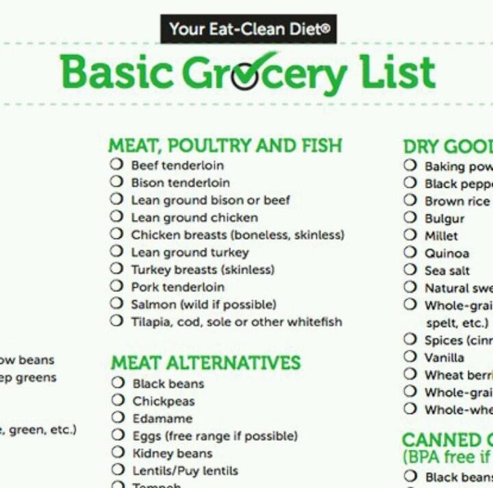 Grocery List Kitchen Ideas