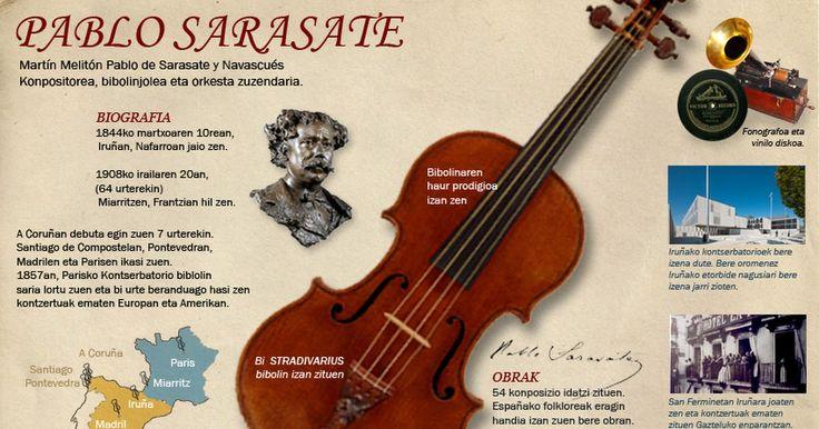 Trabajo final de María de los Ángeles Ocáriz acerca de Sarasate (versión en euskera)
