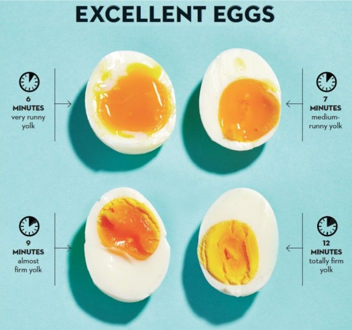 Best 25 How to cook eggs ideas on Pinterest  Boiled eggs Bake