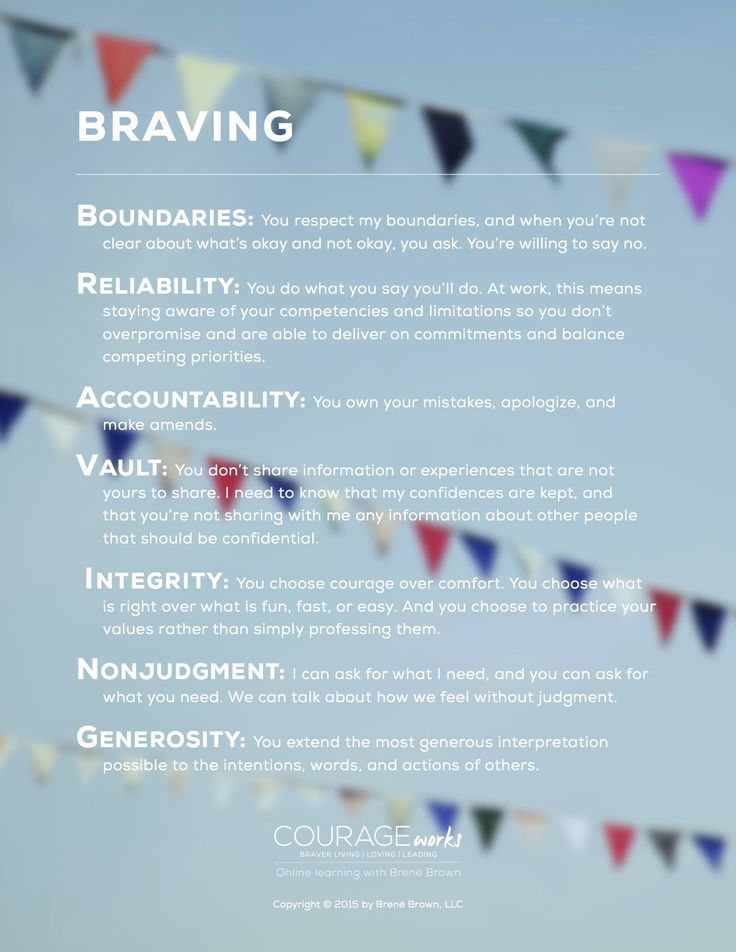 BRAVING - The Anatomy of Trust - Brené Brown. We will be teaching part of this concept from the amazing Brene Brown as well as what John Gottman says about rebuilding trust.