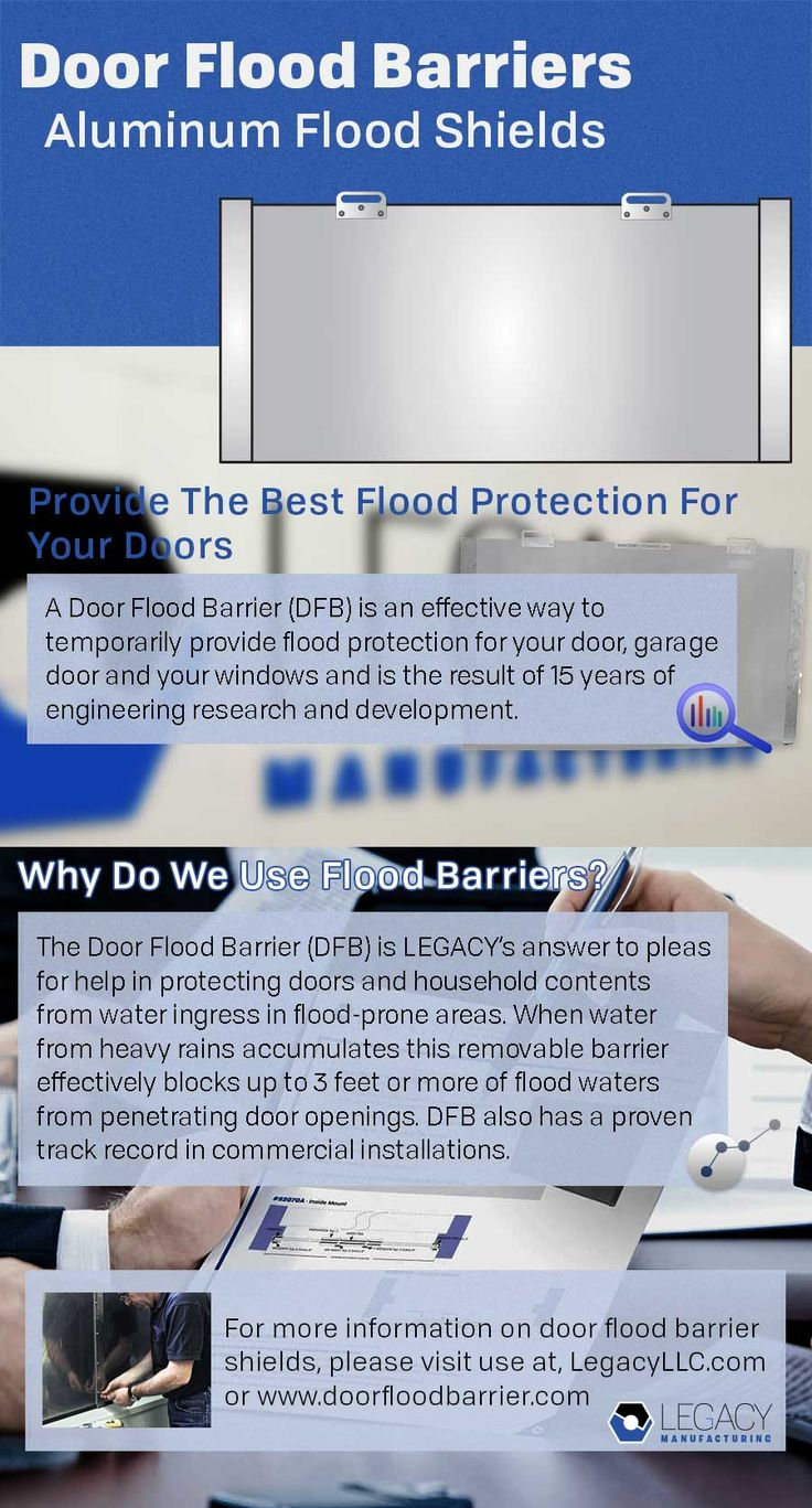 Best 25 Flood Barrier Ideas On Pinterest Hurricane