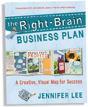 Business Plans for Artists: Here, I Did It for You! - The Abundant Artist