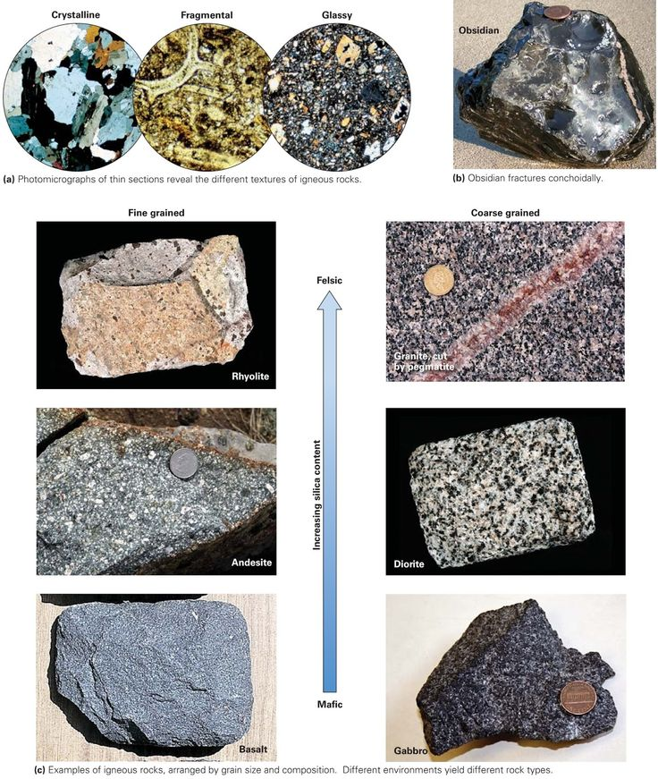 17 Best Images About Igneous Rocks On Pinterest