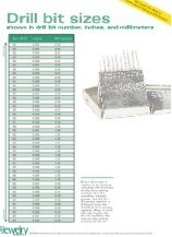Chart: Convert drill bit sizes to inches or millimeters | ArtJewleryMag.com