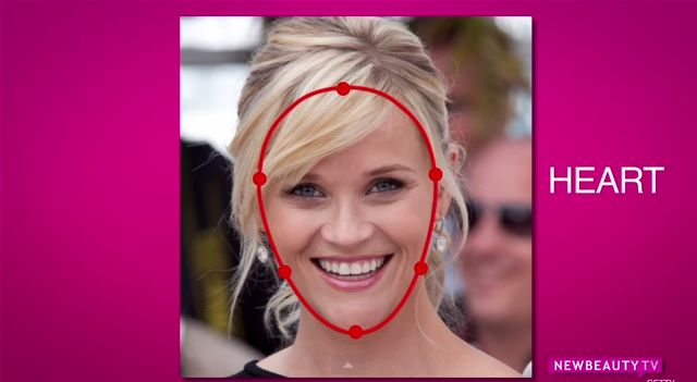 How To Determine Your Face Shape