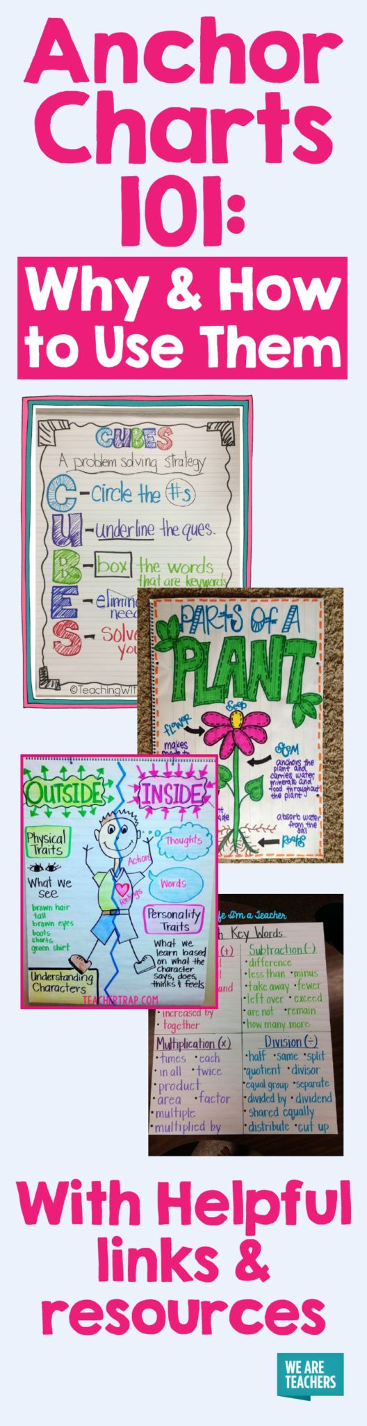 Note an artist...not to worry! Anchor Charts 101: Why and How to Use Them, Plus 100s of Ideas for the classroom. #anchorcharts