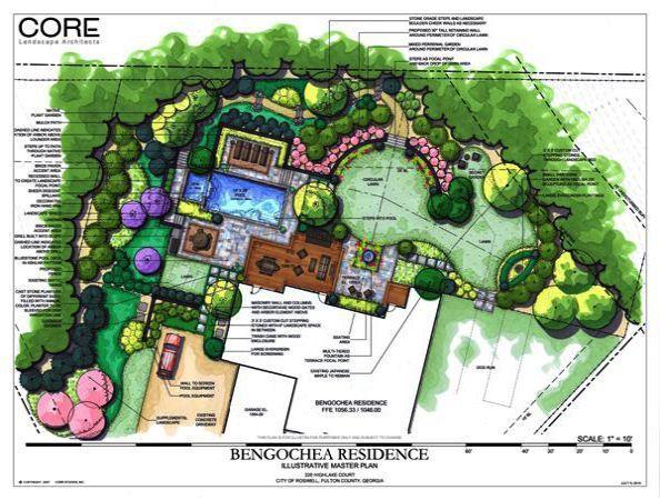 Free Landscape Plans For Backyard Backyard Garden Ideas Another Landscape Gardening Costs Per Landscape Design Plans Landscape Design Drawings Landscape Plans