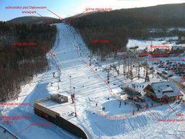 Ski resort Bielsko -Biala - winter.