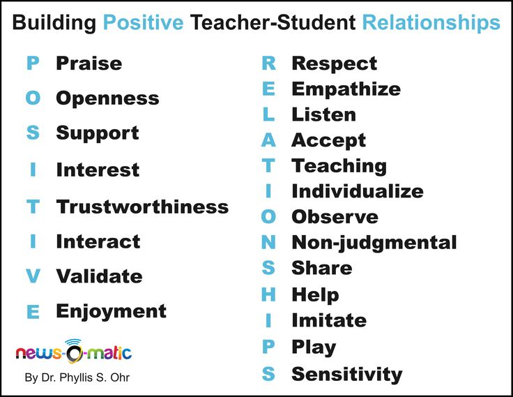 building a good relationship between teacher and student