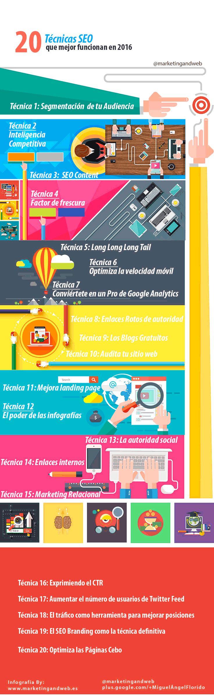 20 técnicas SEO que mejor funcionan en 2016. Infografía en español. #CommunityManager