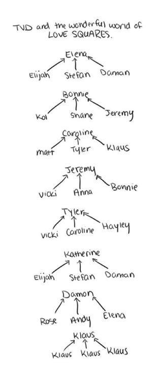Noss,que bullying com titio Klaus,ele tem a Caroline e a Hayley,para AUSHAUSHU