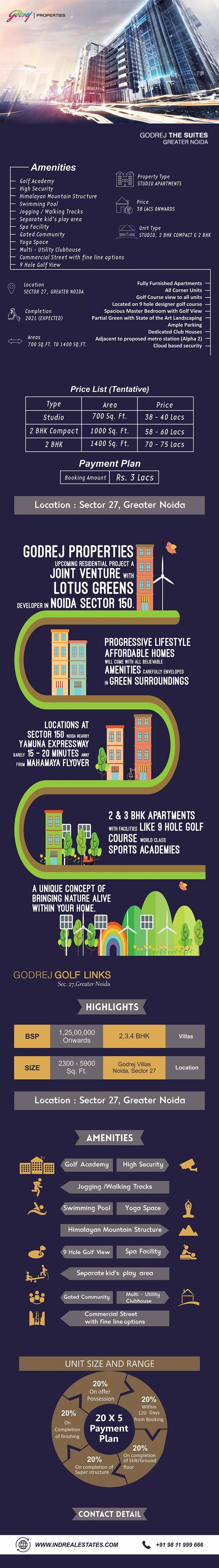 Home Buying Tips to Avoid Complications! Infographic