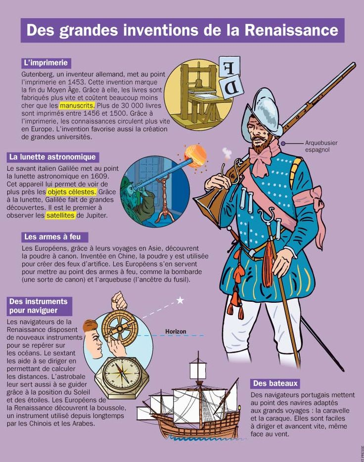 Fiche exposés : Des grandes inventions de la la Renaissance