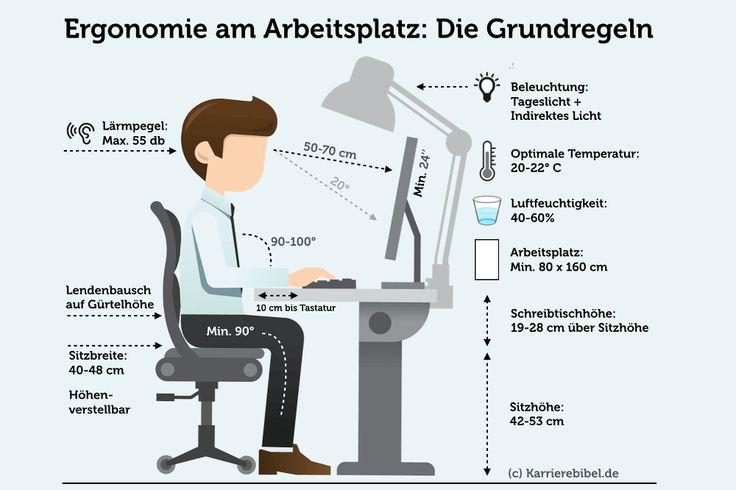 Ergonomie am Arbeitsplatz: So wichtig ist das optimale Büro