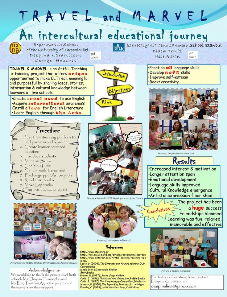 Innovative teaching projects that teaches out of the book!