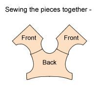 making a partlet and other renaissance clothes