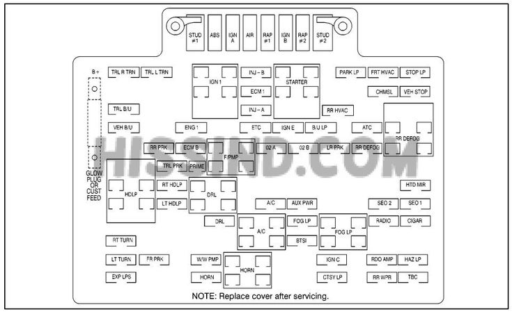 1999 99 Chevrolet Silverado Fuse Diagram | Chevrolet ...