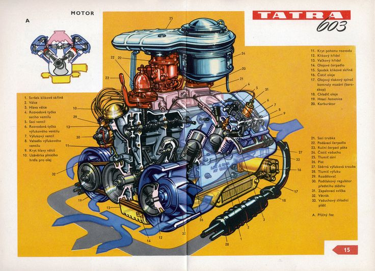 motor tatra 603 car art 1960s engine and photos