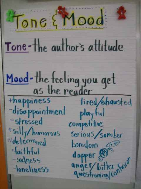 Tone & Mood are so hard to teach! This is a great anchor chart to help students understand exactly what they are.