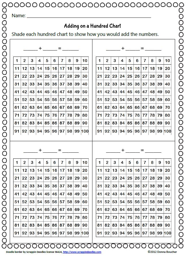 Recording Addition on a Hundred Chart school Hundreds chart