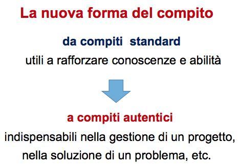 Il Corso - Competenza valutativa - Lezione 4.5 - La valutazione autentica | Dislessia Amica