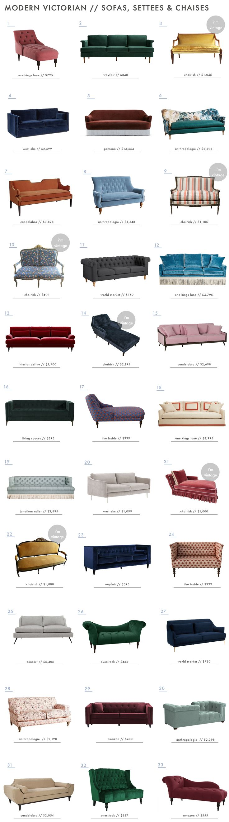 Modern Victorian sofas, settees and chaise Roundup. Think plush, fringe, velvet and lots of color. #sofa #interiordesign #modern #traditional