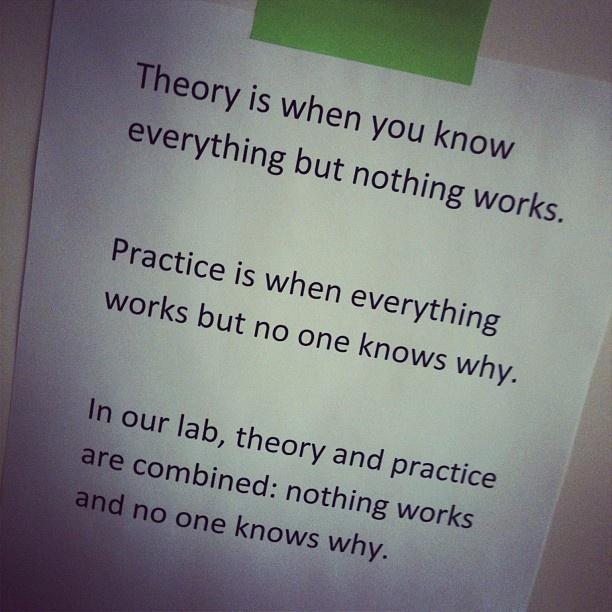 Practice vs TheoryFunny Image