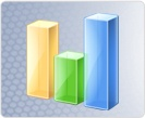 Bar Chart Creator -Bar chart will allow you to create a chart with your own statistical data . It is easier to draw the required graph within a few minutes. Using this we can able to find the relationship between two statistical data's like (Runs Vs Overs in Cricket). Download Free Bar Chart Creator http://www.ajsquare.com/resources/bar_chart.php