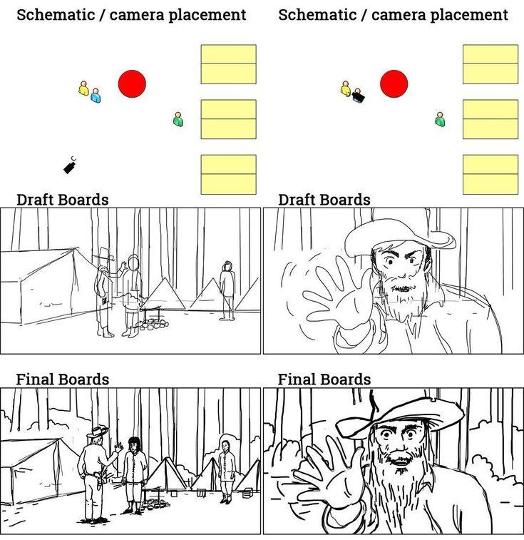 Best Storyboards Graphic Storytelling Visual Narrative