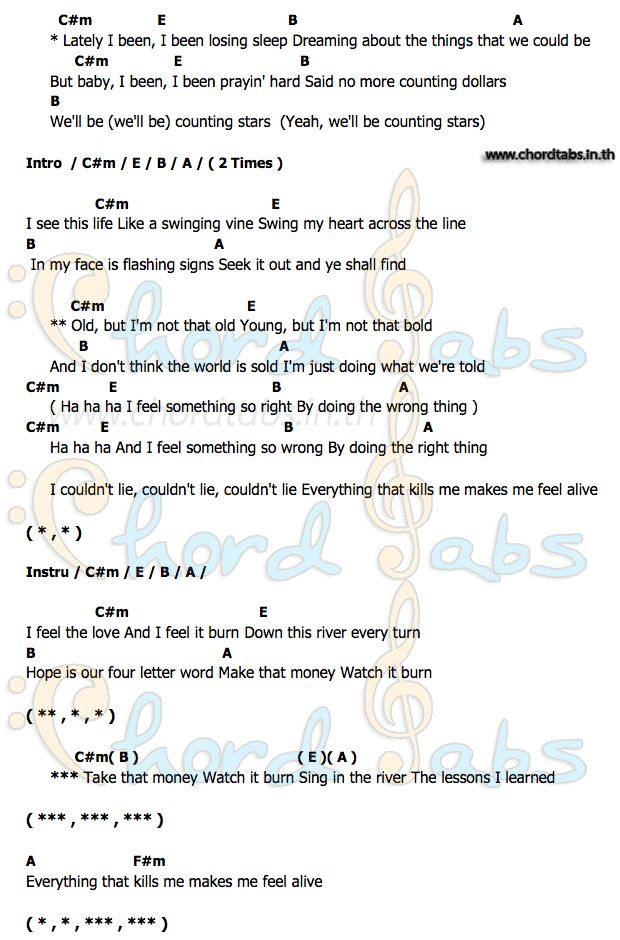 Counting Stars Ukulele Chords Music Sheets Chords Tablature And