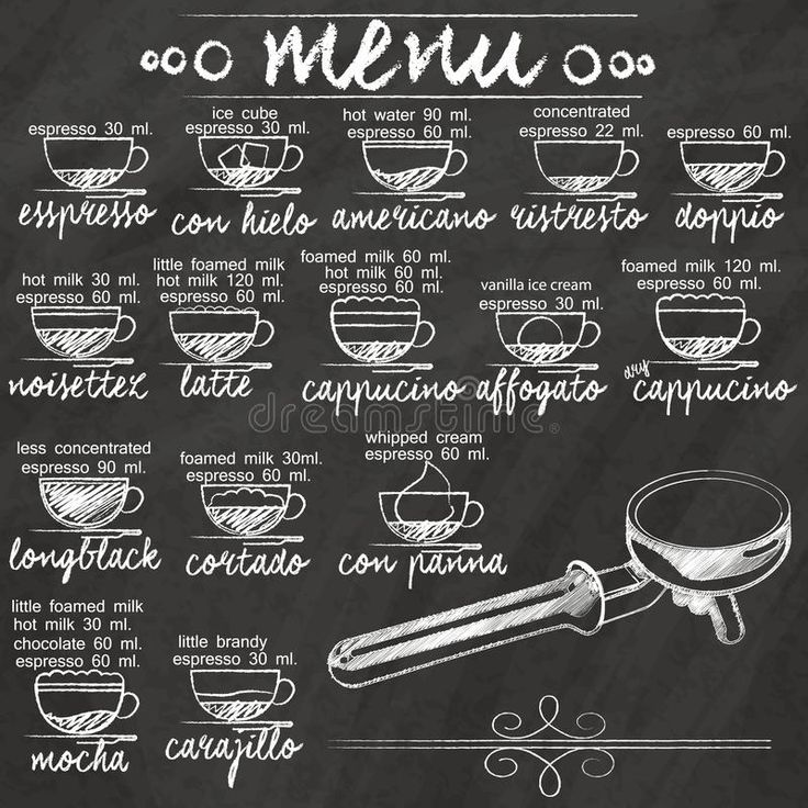 Best 25+ Coffee chalkboard ideas on Pinterest Chalkboard - coffee menu