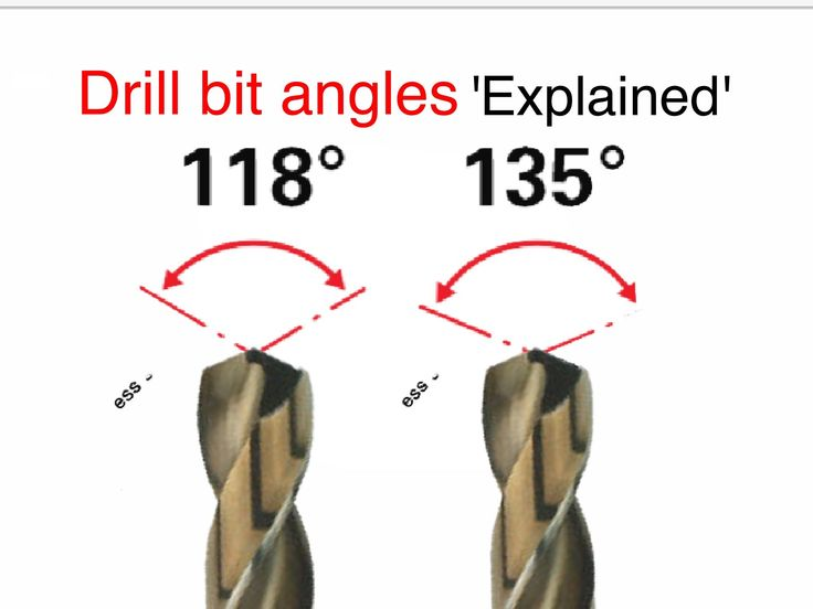 Drill bit angles 'Easily Explained', recommended angles for materials