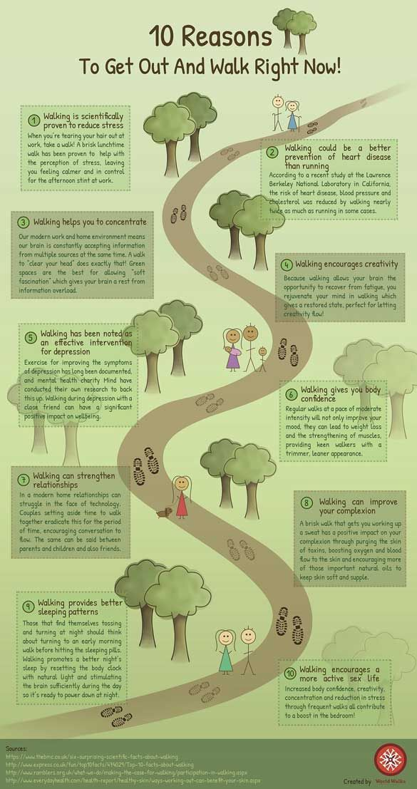 Take a walk! From reducing stress to encouraging creativity, walking has so many benefits!